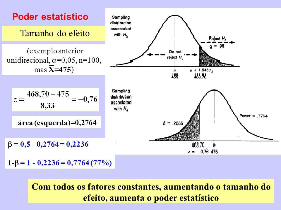 (exemplo anterior unidirecional, =0,05, n=100, mas X=475)