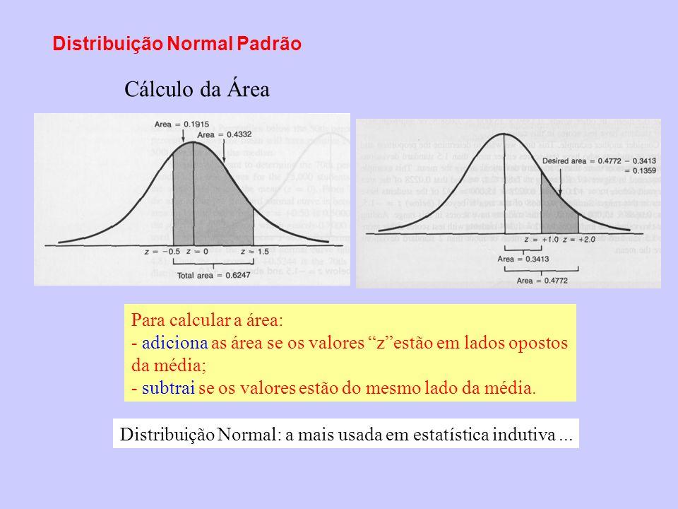 Cálculo da Área Distribuição Normal Padrão Para calcular a área: