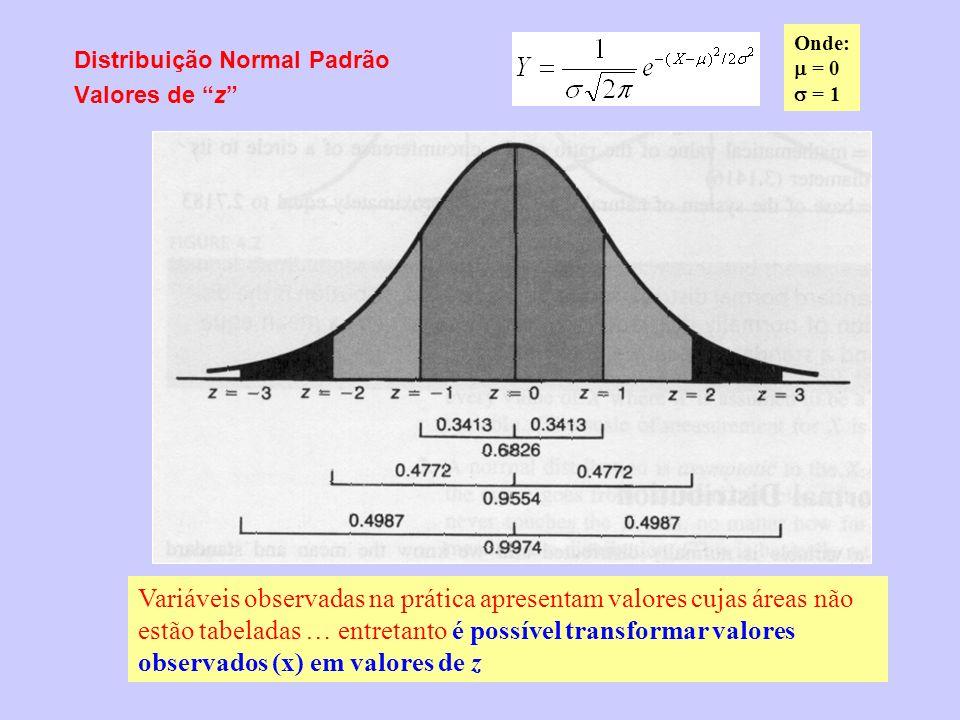 Onde:  = 0.  = 1. Distribuição Normal Padrão. Valores de z