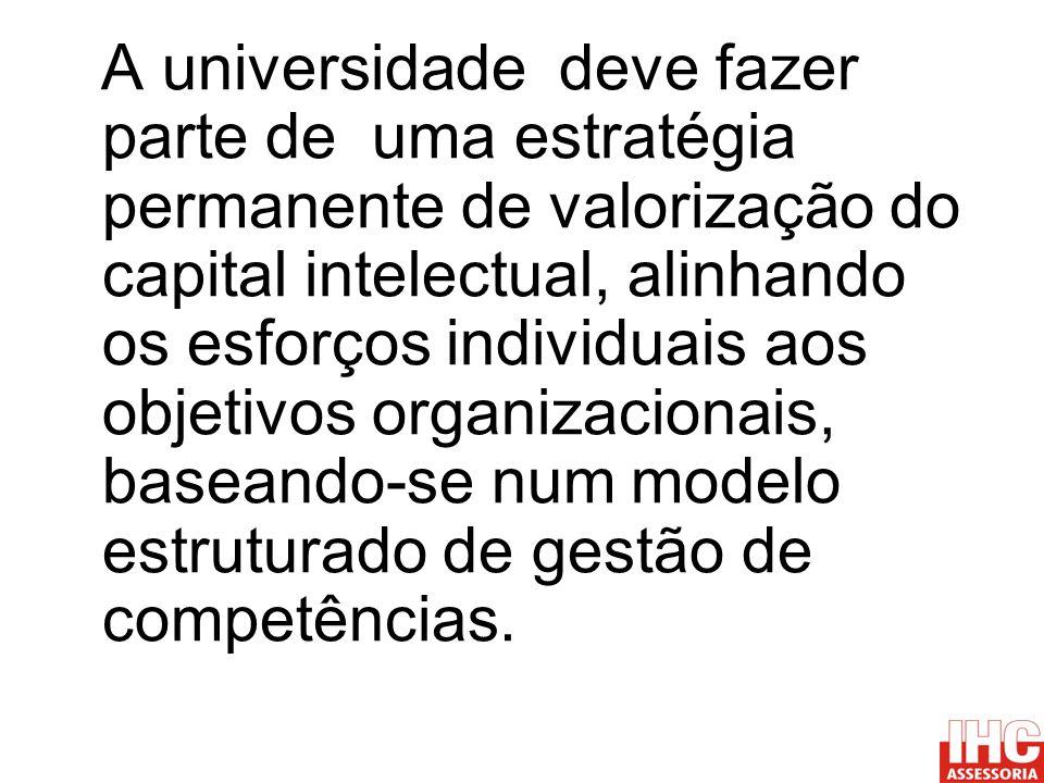 A universidade deve fazer parte de uma estratégia permanente de valorização do capital intelectual, alinhando os esforços individuais aos objetivos organizacionais, baseando-se num modelo estruturado de gestão de competências.