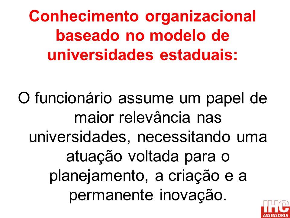 Conhecimento organizacional baseado no modelo de universidades estaduais: