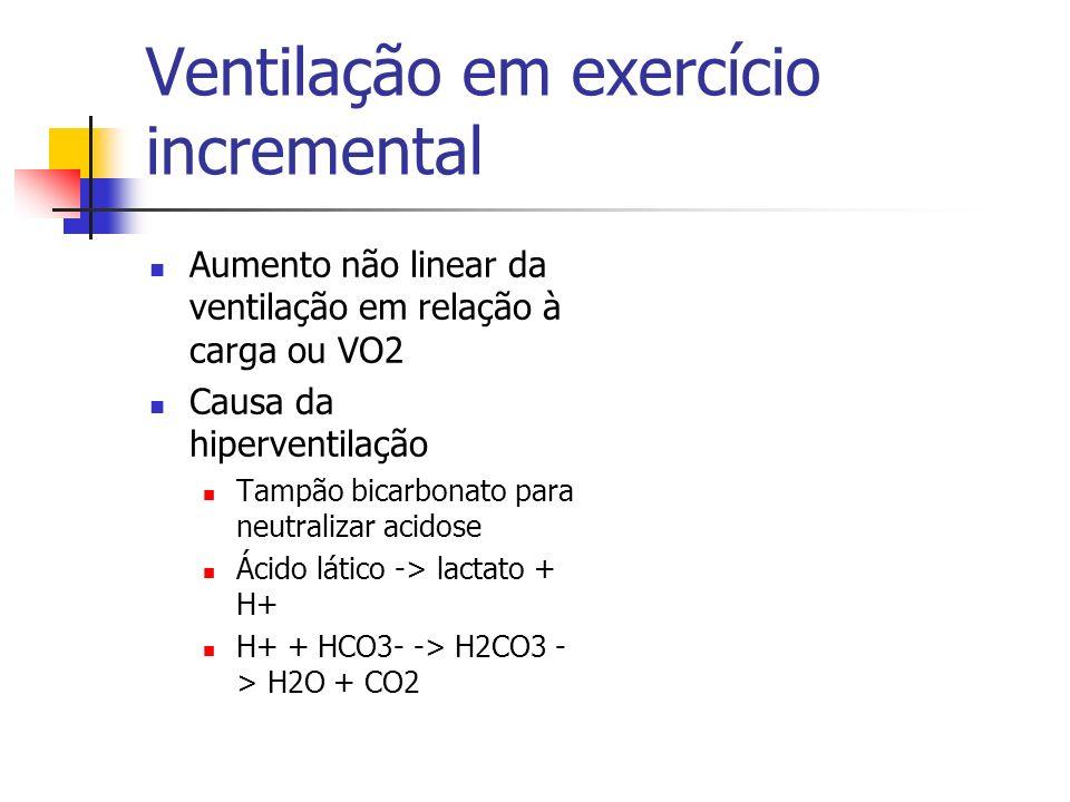 Ventilação em exercício incremental
