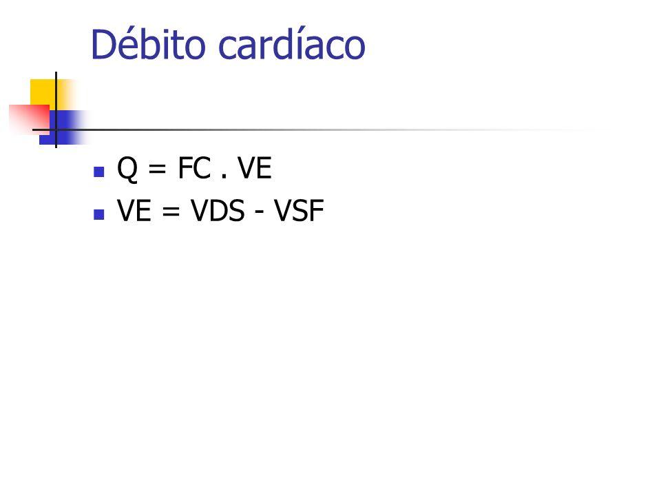 Débito cardíaco Q = FC . VE VE = VDS - VSF