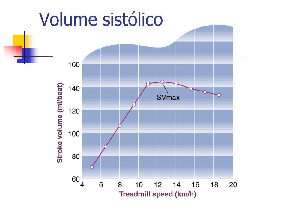 Volume sistólico