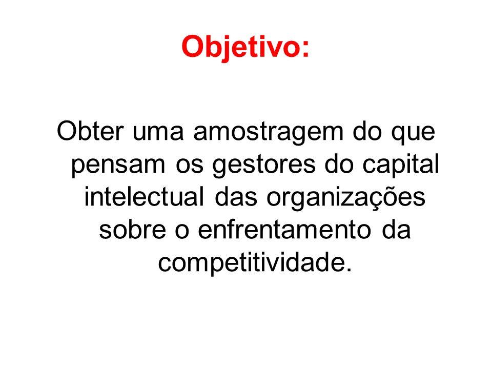 Objetivo:Obter uma amostragem do que pensam os gestores do capital intelectual das organizações sobre o enfrentamento da competitividade.