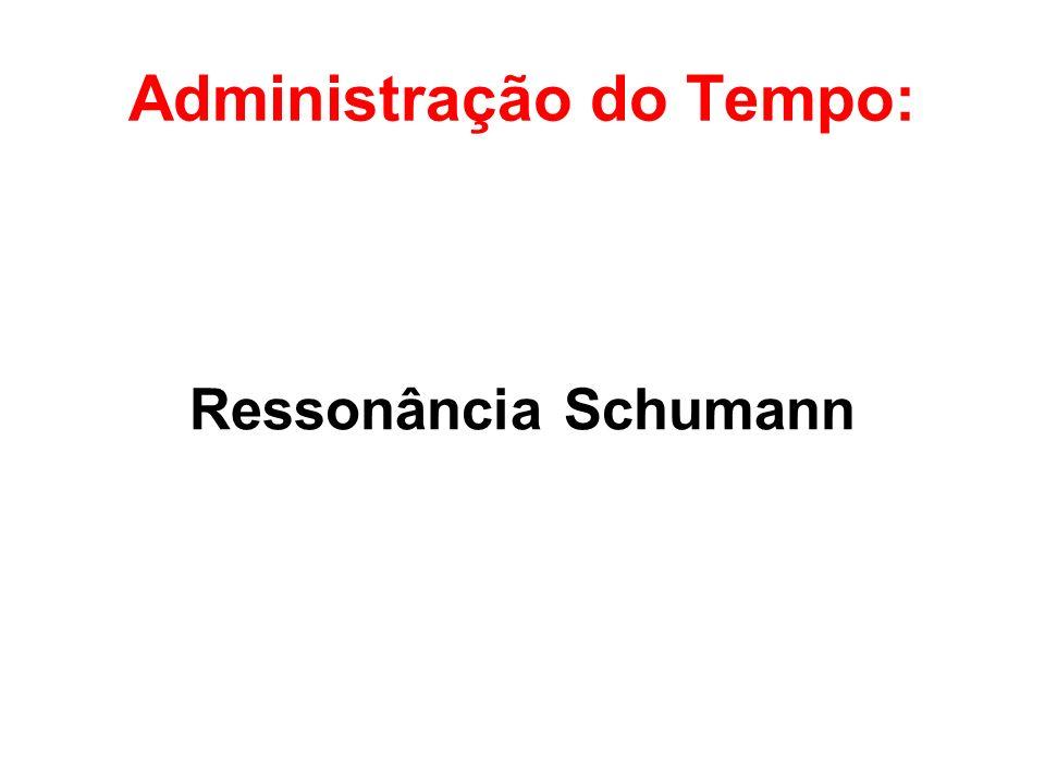 Administração do Tempo: