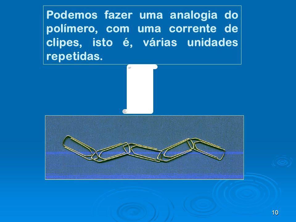 Podemos fazer uma analogia do polímero, com uma corrente de clipes, isto é, várias unidades repetidas.