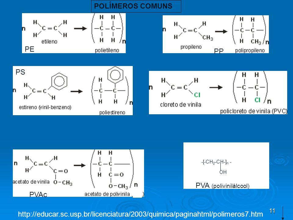 PVA (polivinilálcool) PVAc
