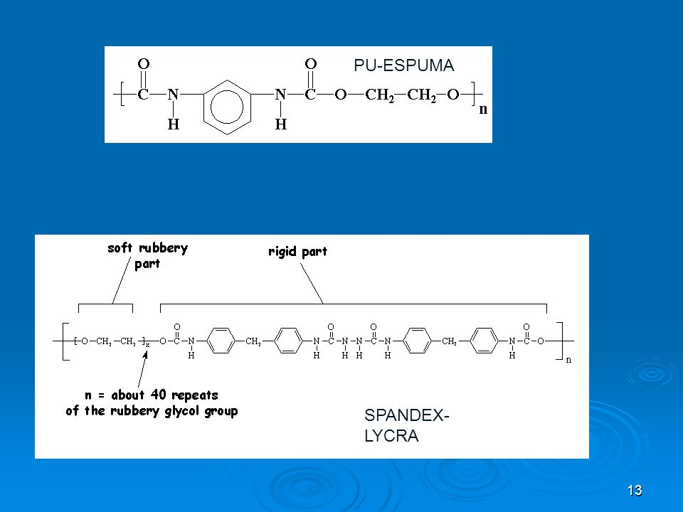 PU-ESPUMA Spandex- PU SPANDEX-LYCRA LYCRA