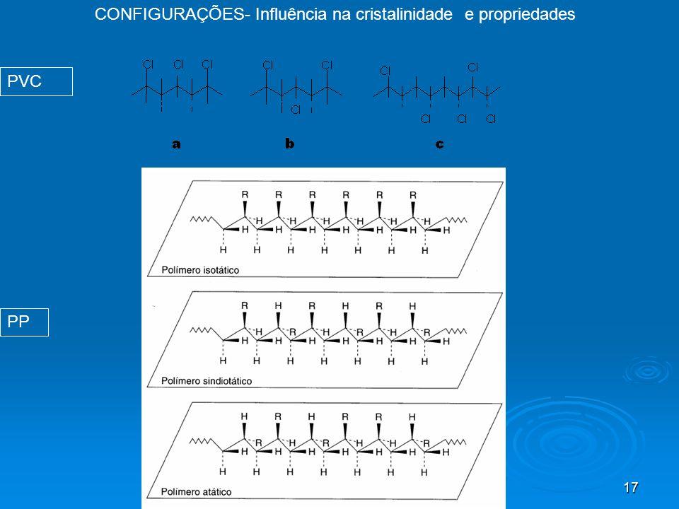 CONFIGURAÇÕES- Influência na cristalinidade e propriedades