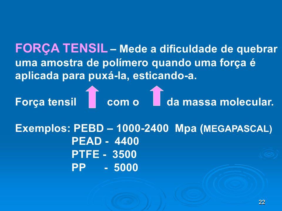 FORÇA TENSIL – Mede a dificuldade de quebrar uma amostra de polímero quando uma força é aplicada para puxá-la, esticando-a.