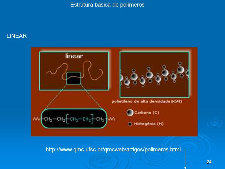 Estrutura básica de polímeros