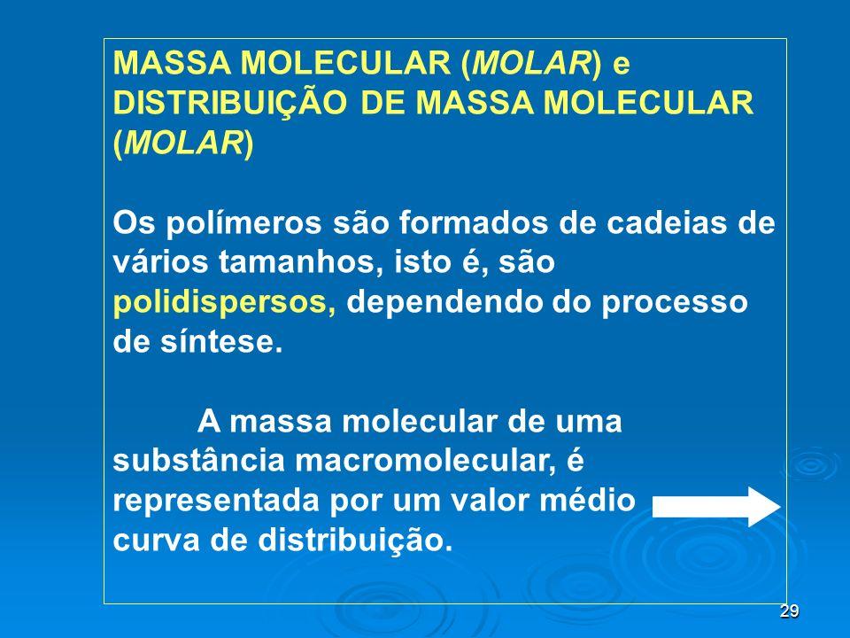 MASSA MOLECULAR (MOLAR) e DISTRIBUIÇÃO DE MASSA MOLECULAR (MOLAR)