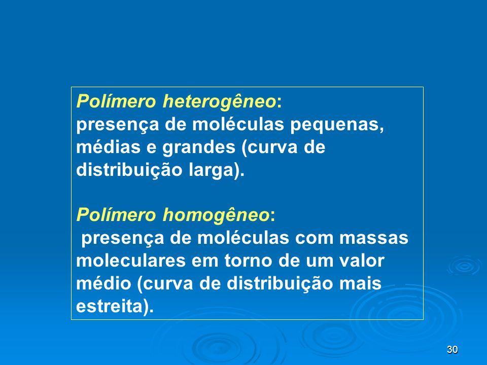 Polímero heterogêneo: