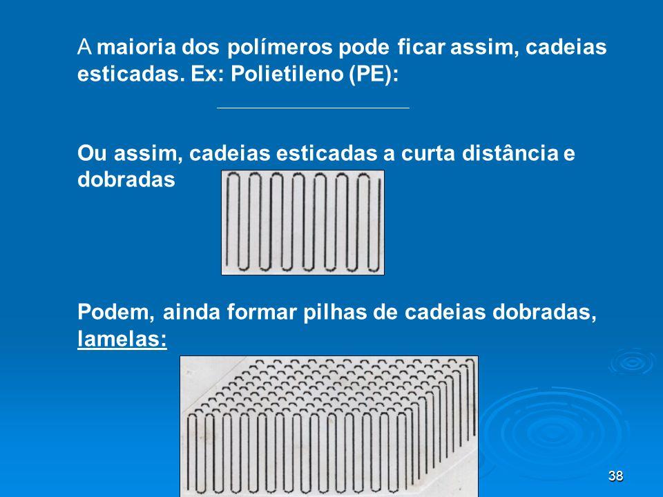A maioria dos polímeros pode ficar assim, cadeias esticadas