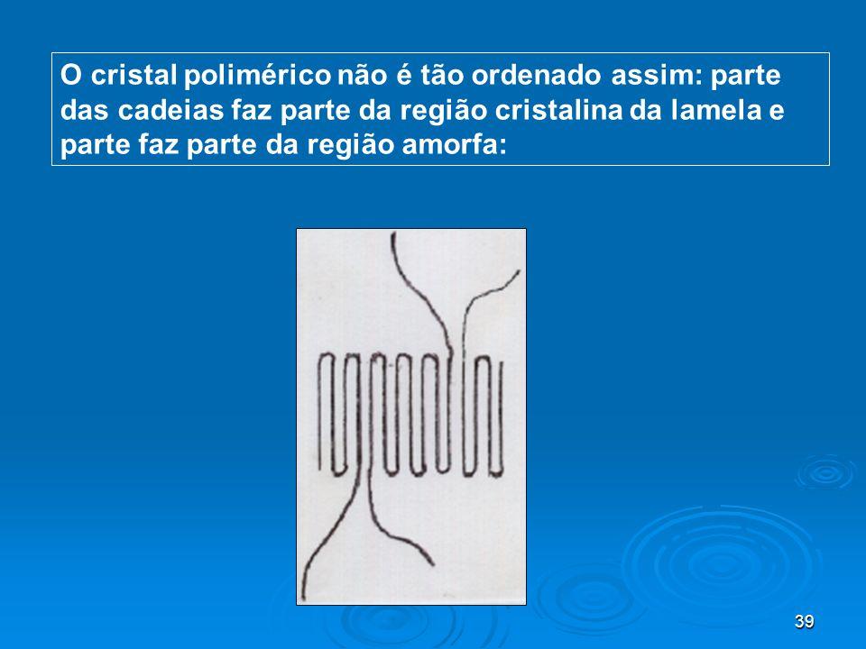 O cristal polimérico não é tão ordenado assim: parte das cadeias faz parte da região cristalina da lamela e parte faz parte da região amorfa: