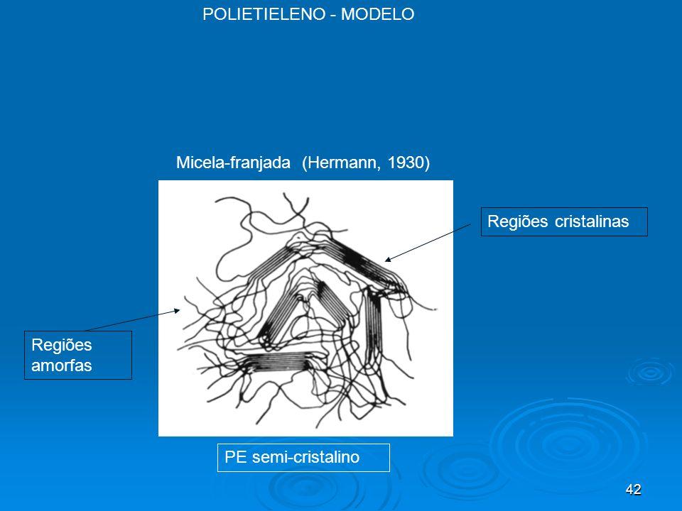 POLIETIELENO - MODELO Micela-franjada (Hermann, 1930) Regiões cristalinas.