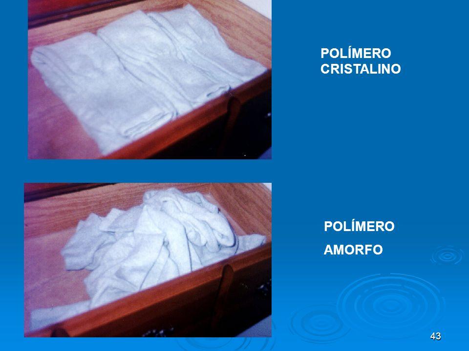 POLÍMERO CRISTALINO POLÍMERO AMORFO