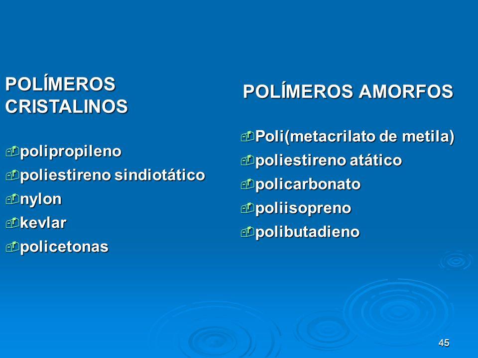 POLÍMEROS CRISTALINOS POLÍMEROS AMORFOS