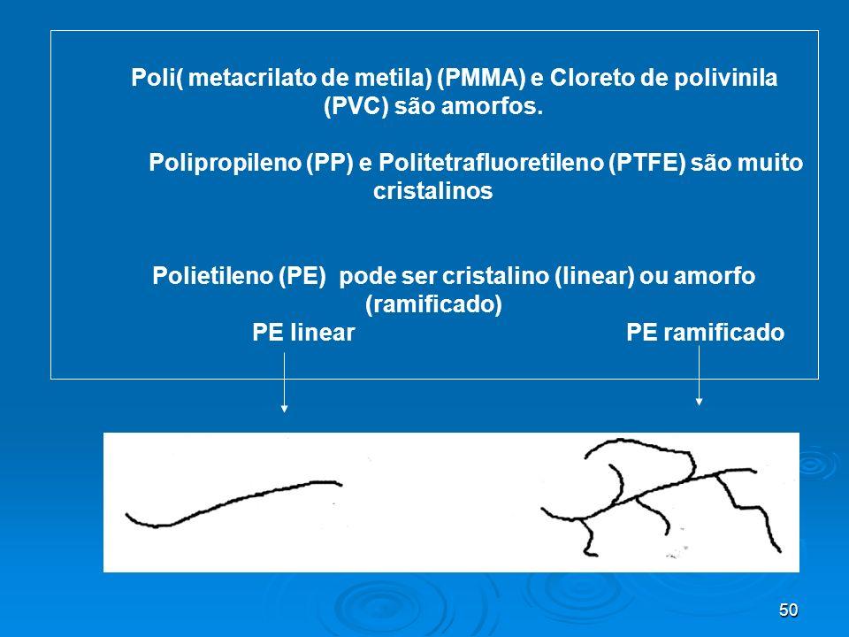 Polietileno (PE) pode ser cristalino (linear) ou amorfo (ramificado)