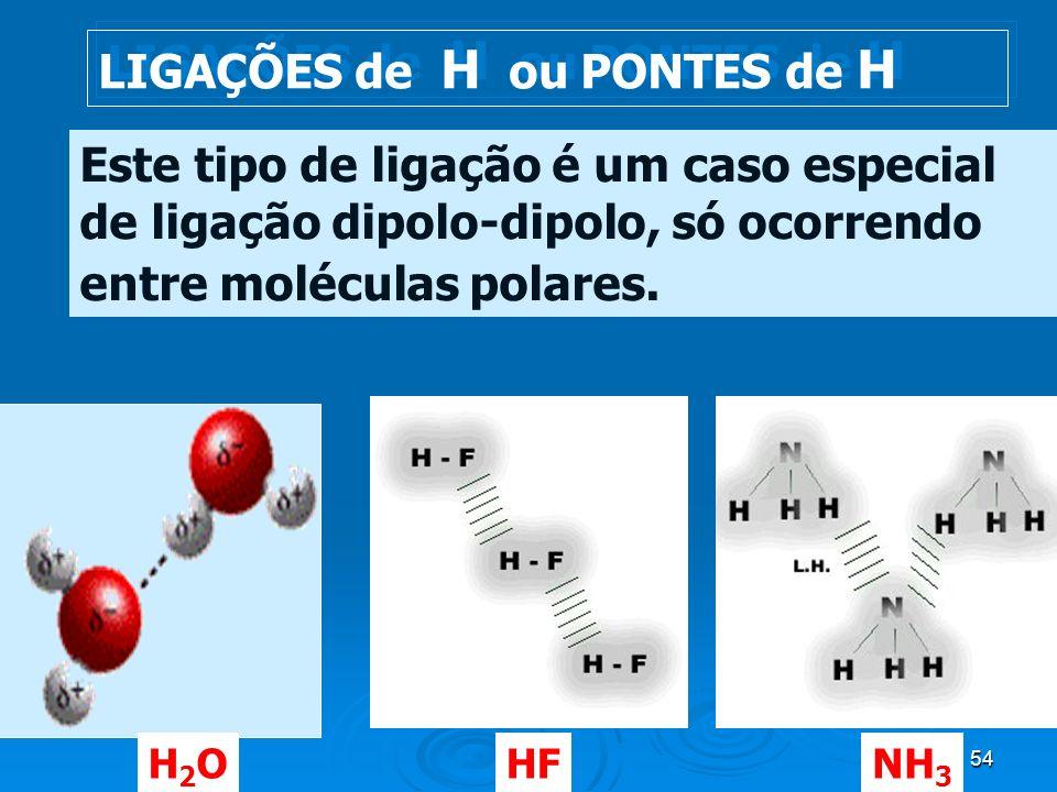 LIGAÇÕES de H ou PONTES de H