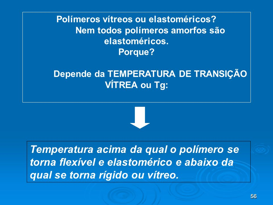 Polímeros vítreos ou elastoméricos