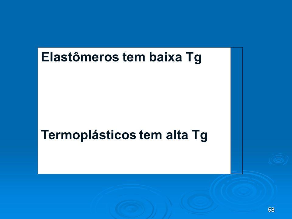 Elastômeros tem baixa Tg