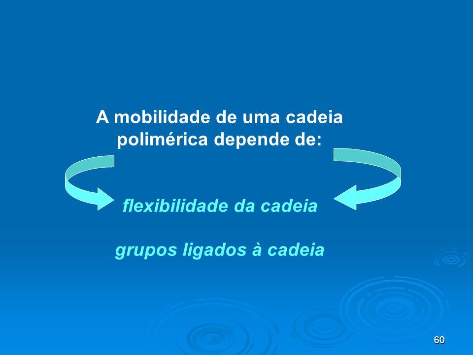 A mobilidade de uma cadeia polimérica depende de: