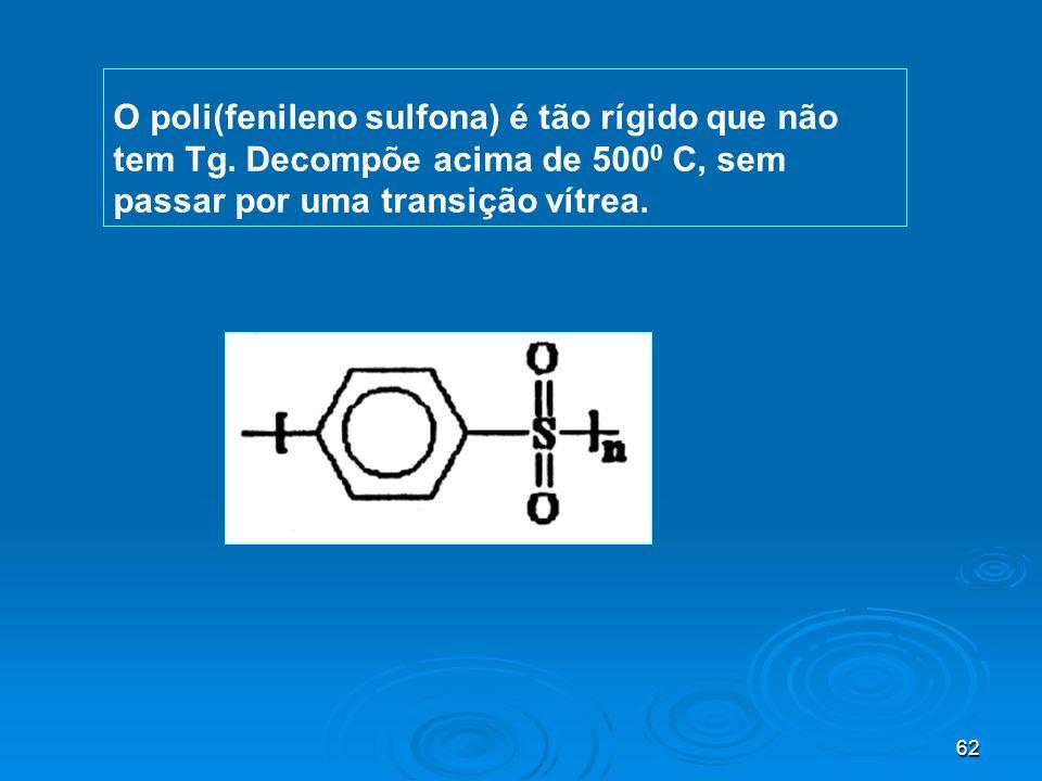 O poli(fenileno sulfona) é tão rígido que não tem Tg
