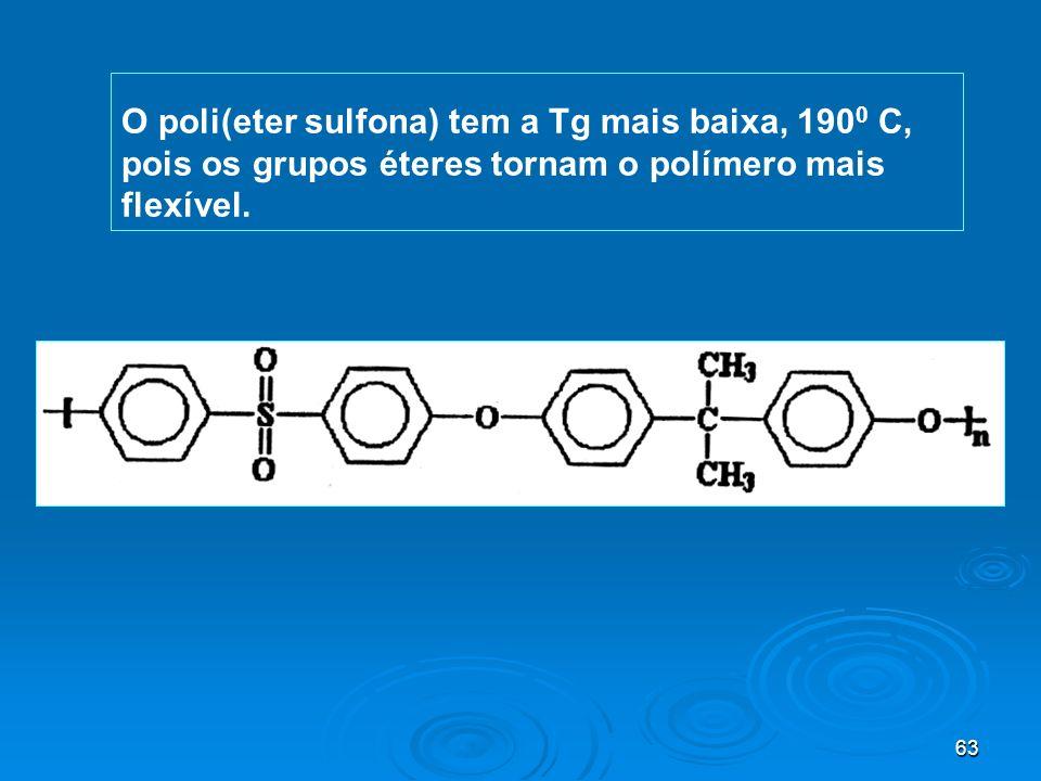 O poli(eter sulfona) tem a Tg mais baixa, 1900 C, pois os grupos éteres tornam o polímero mais flexível.