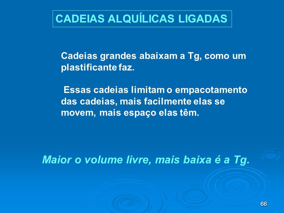 CADEIAS ALQUÍLICAS LIGADAS