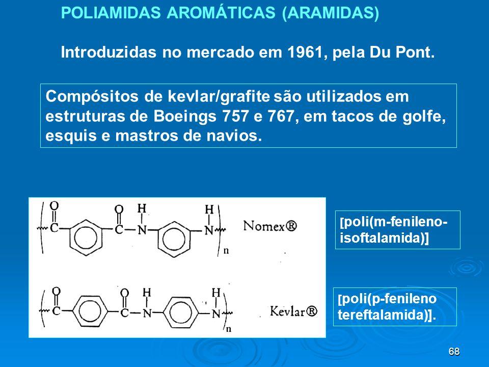 POLIAMIDAS AROMÁTICAS (ARAMIDAS)