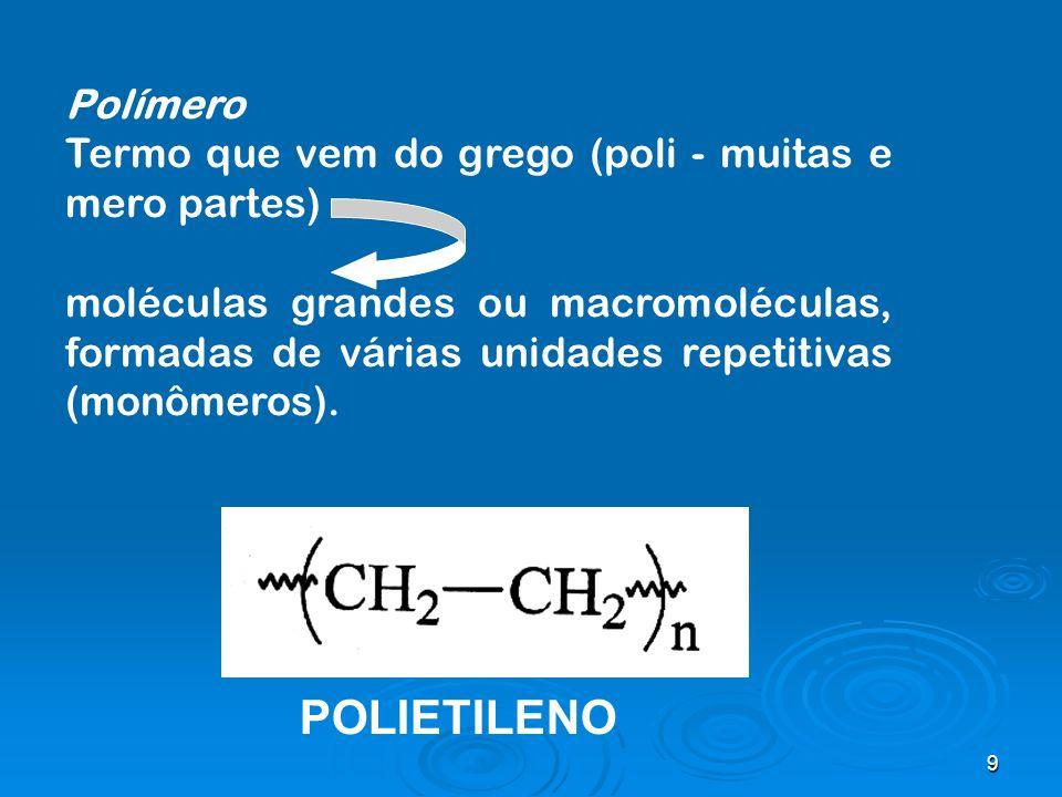 Polímero Termo que vem do grego (poli - muitas e mero partes)