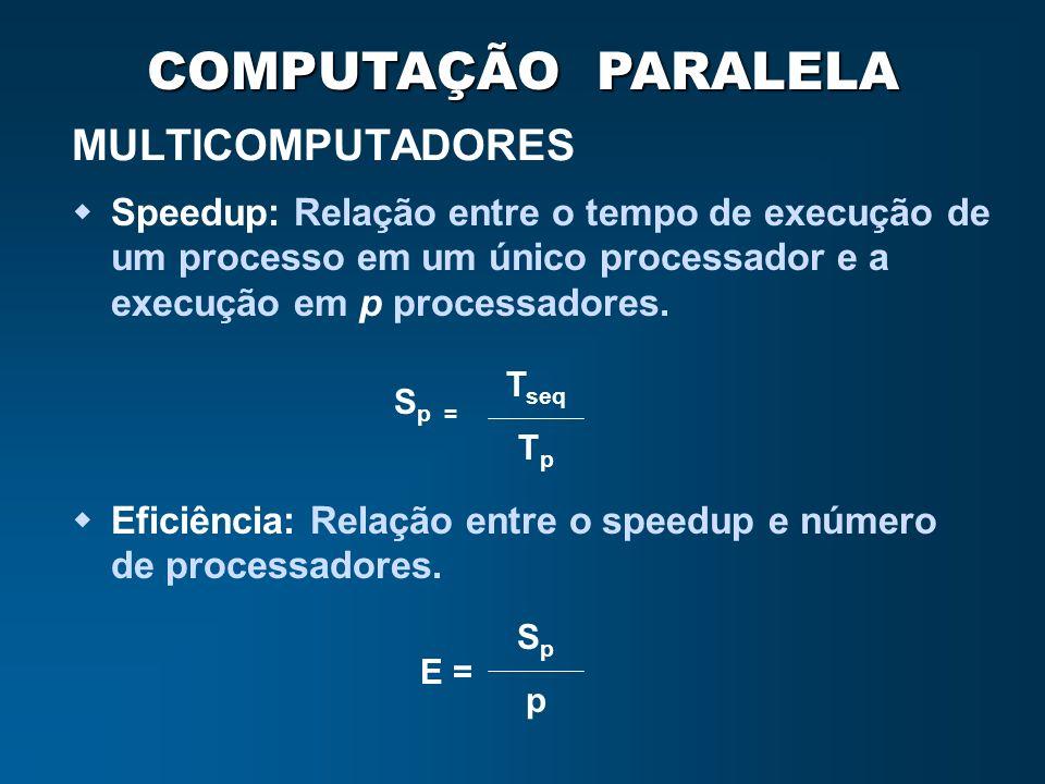 MULTICOMPUTADORES Speedup: Relação entre o tempo de execução de um processo em um único processador e a execução em p processadores.