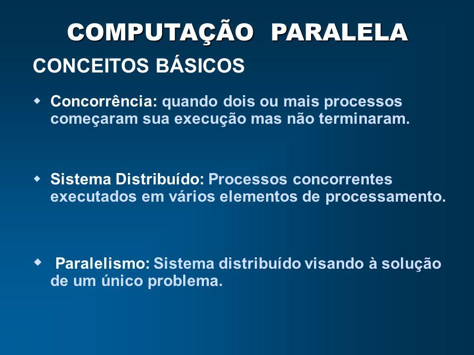 CONCEITOS BÁSICOS Concorrência: quando dois ou mais processos começaram sua execução mas não terminaram.