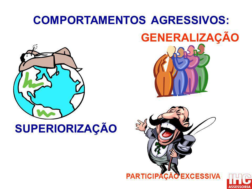 COMPORTAMENTOS AGRESSIVOS: