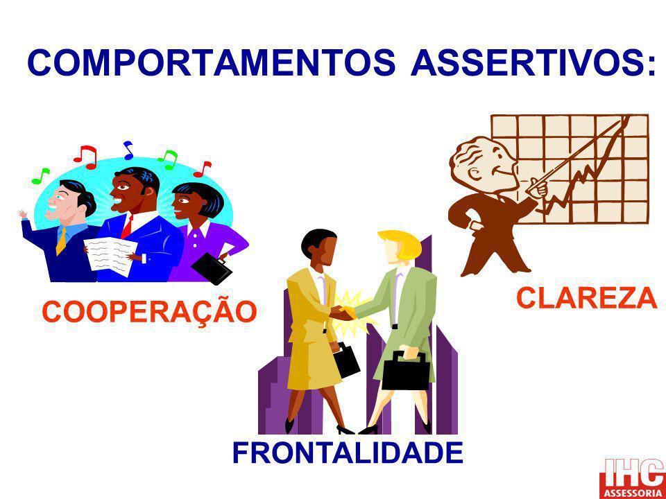 COMPORTAMENTOS ASSERTIVOS: