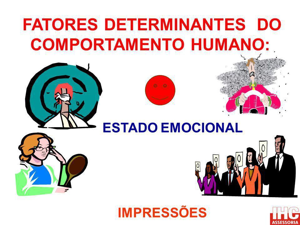 FATORES DETERMINANTES DO COMPORTAMENTO HUMANO: