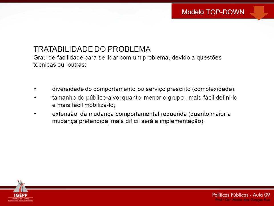 TRATABILIDADE DO PROBLEMA