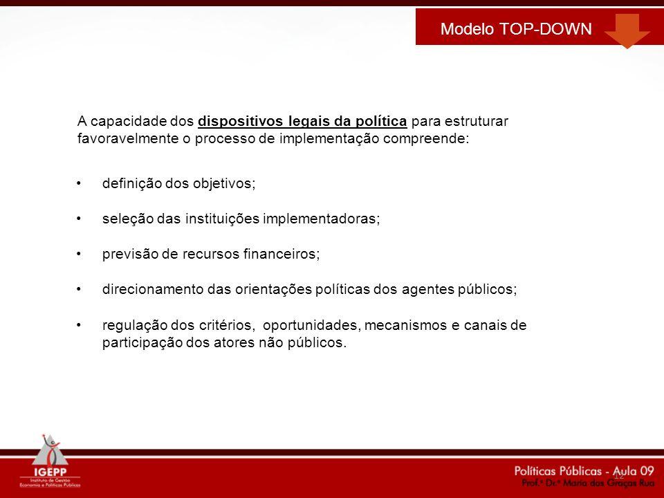 Modelo TOP-DOWNA capacidade dos dispositivos legais da política para estruturar favoravelmente o processo de implementação compreende: