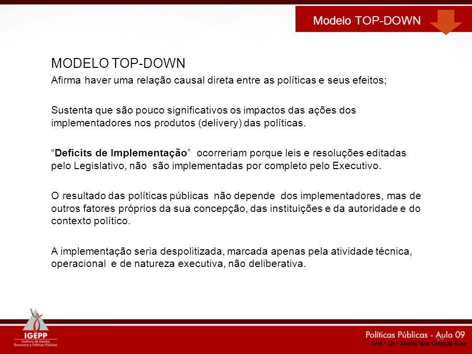 MODELO TOP-DOWN Modelo TOP-DOWN
