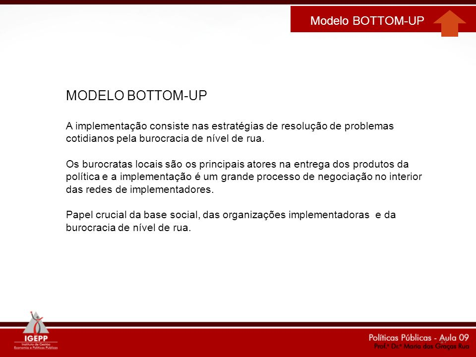 MODELO BOTTOM-UP Modelo BOTTOM-UP