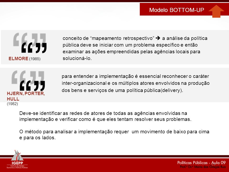 Modelo BOTTOM-UP