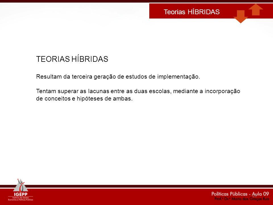 TEORIAS HÍBRIDAS Teorias HÍBRIDAS