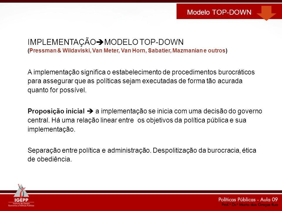 IMPLEMENTAÇÃOMODELO TOP-DOWN
