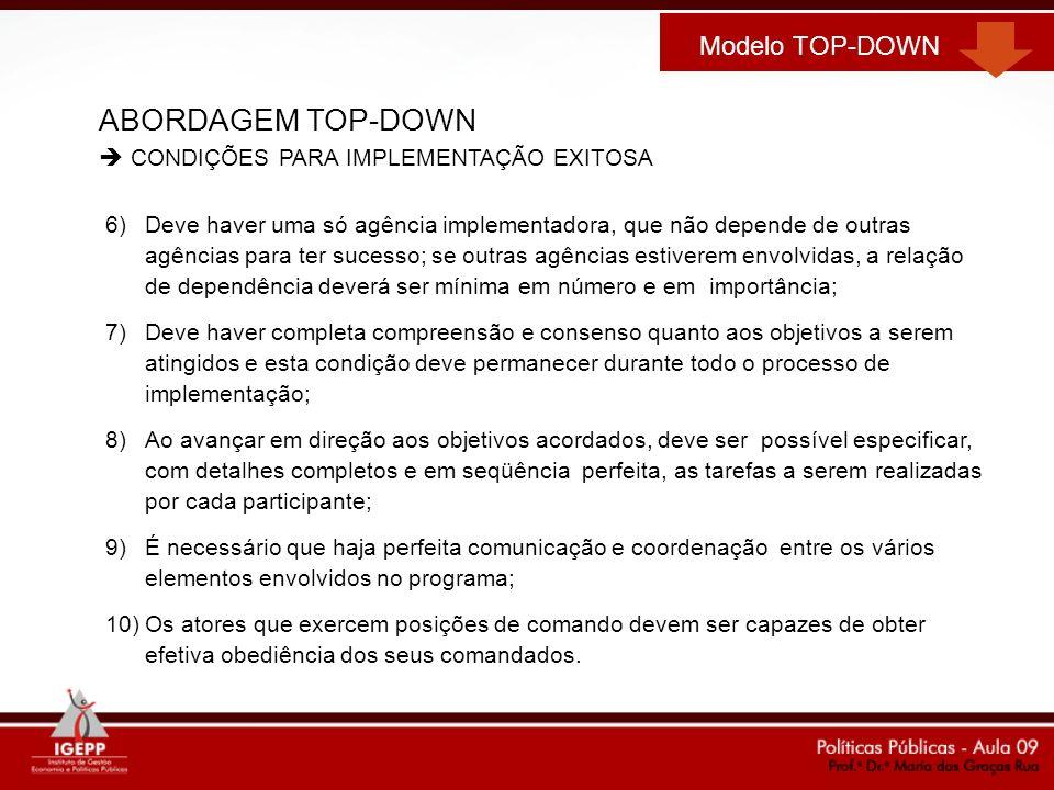 ABORDAGEM TOP-DOWN Modelo TOP-DOWN