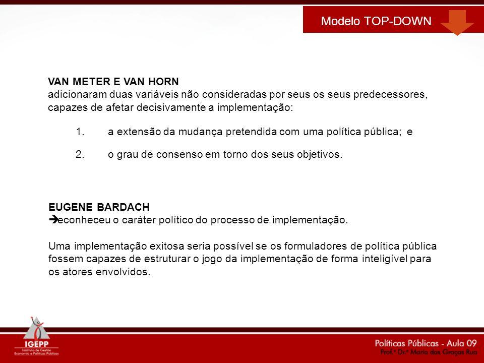 Modelo TOP-DOWN