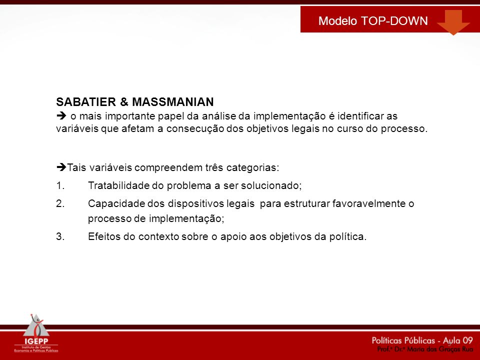 Modelo TOP-DOWN SABATIER & MASSMANIAN