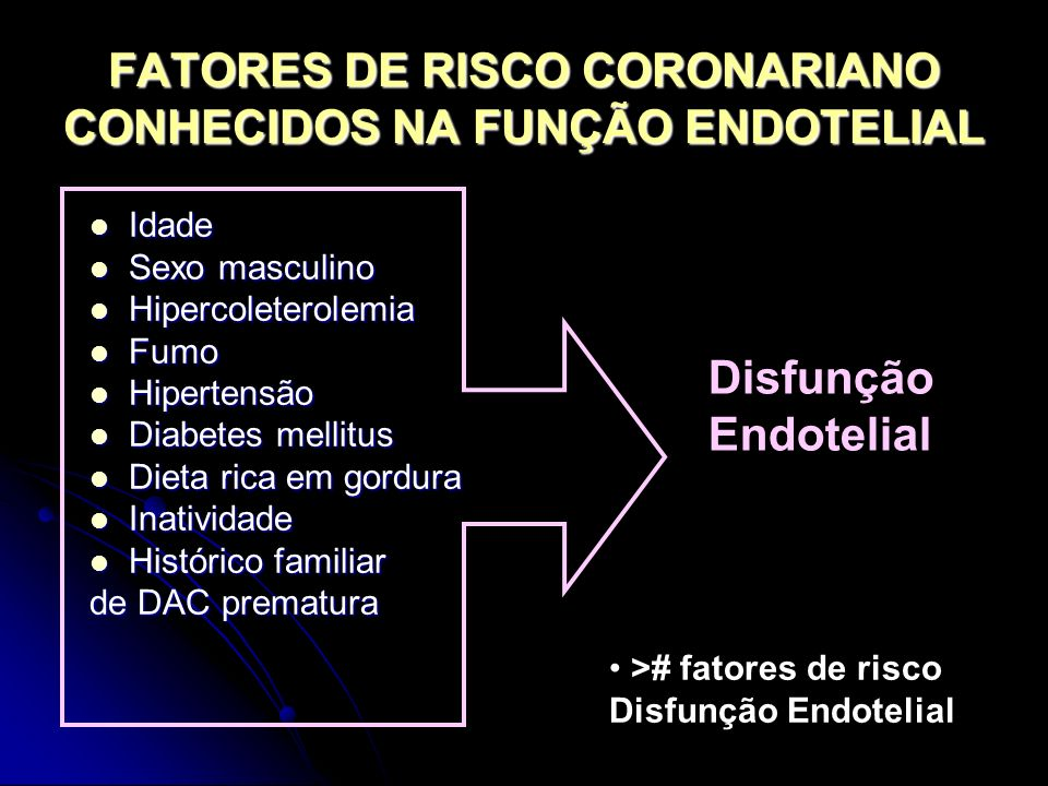 FATORES DE RISCO CORONARIANO CONHECIDOS NA FUNÇÃO ENDOTELIAL