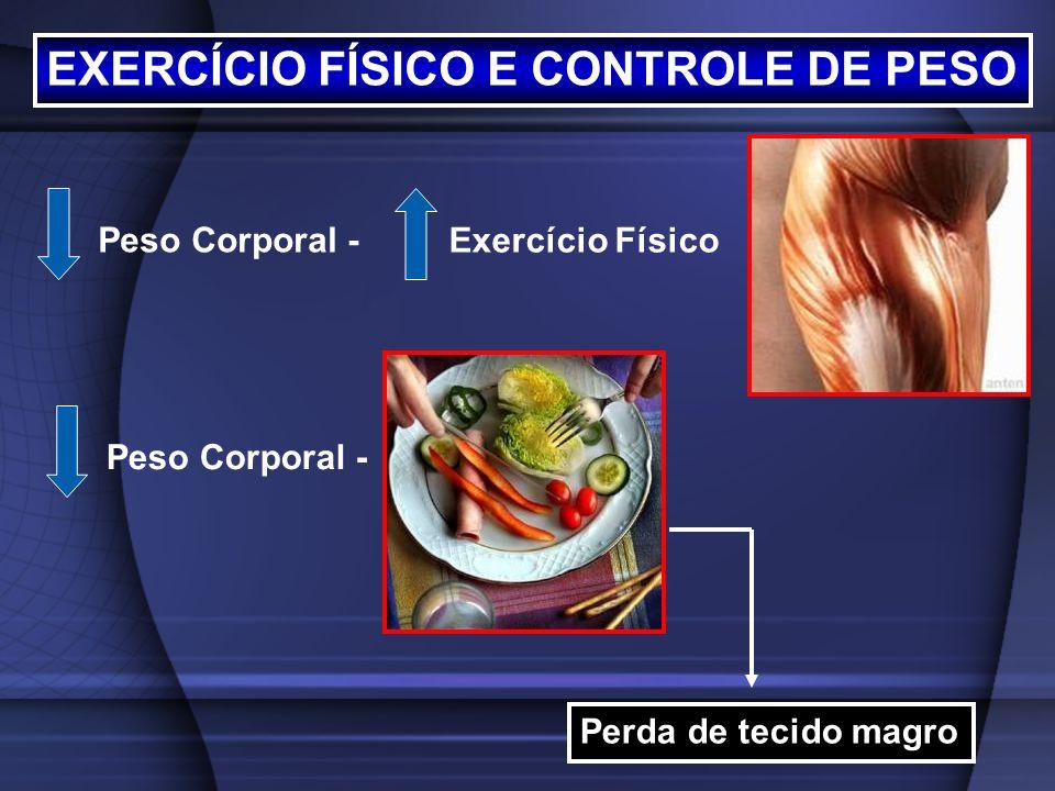 EXERCÍCIO FÍSICO E CONTROLE DE PESO